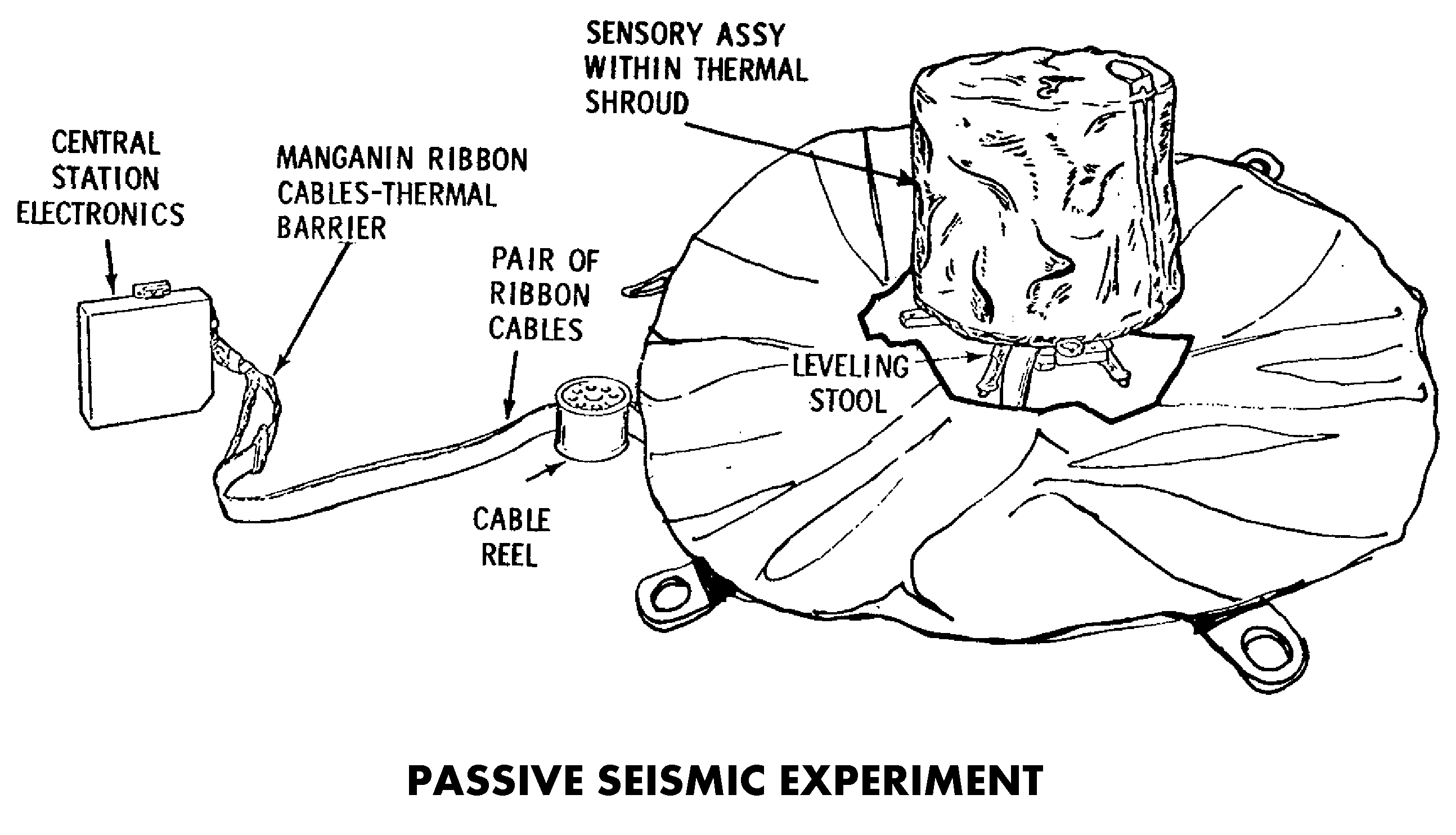 _images/PSE-diagram.png